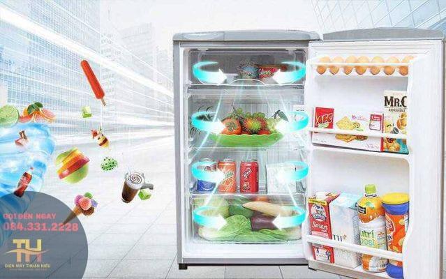 Những Mẹo Đơn Giản Giúp Tiết Kiệm Điện Khi Sử Dụng Tủ Lạnh